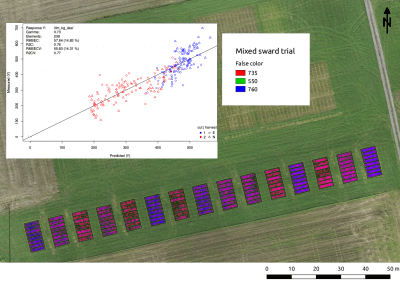 Image based grass yield estimation